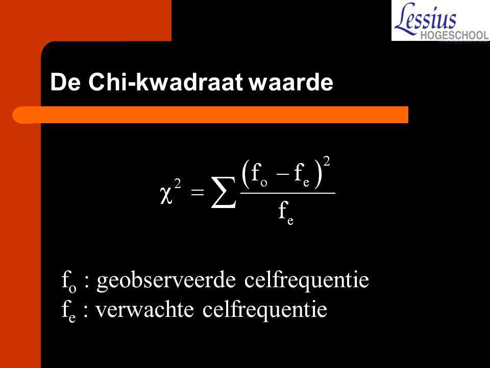De Chi-kwadraat waarde