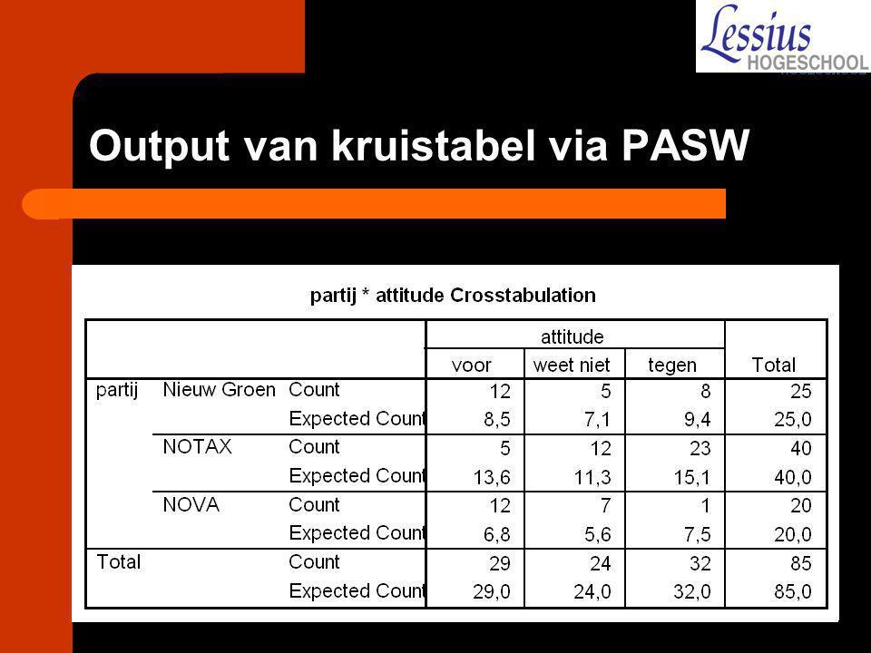 Output van kruistabel via PASW