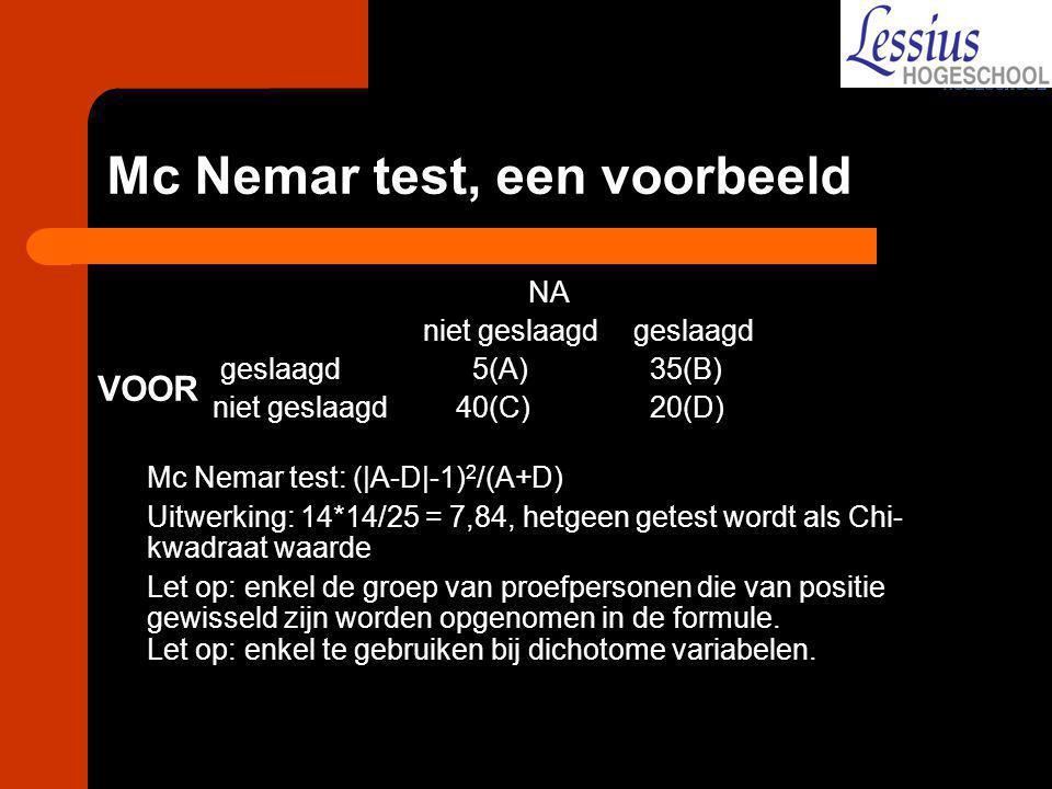 Mc Nemar test, een voorbeeld