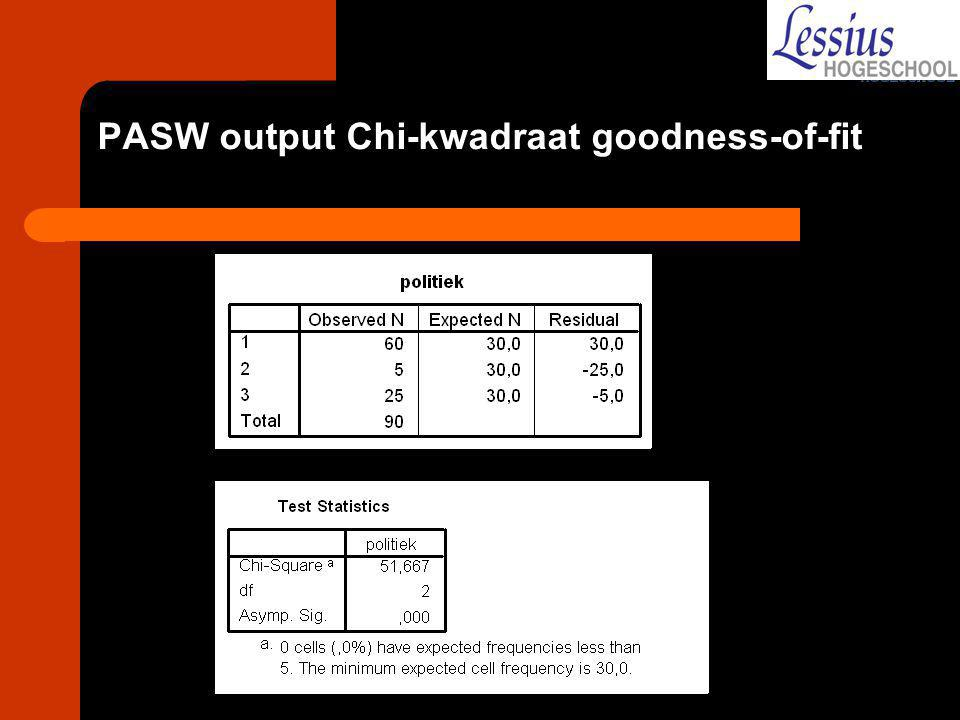 PASW output Chi-kwadraat goodness-of-fit
