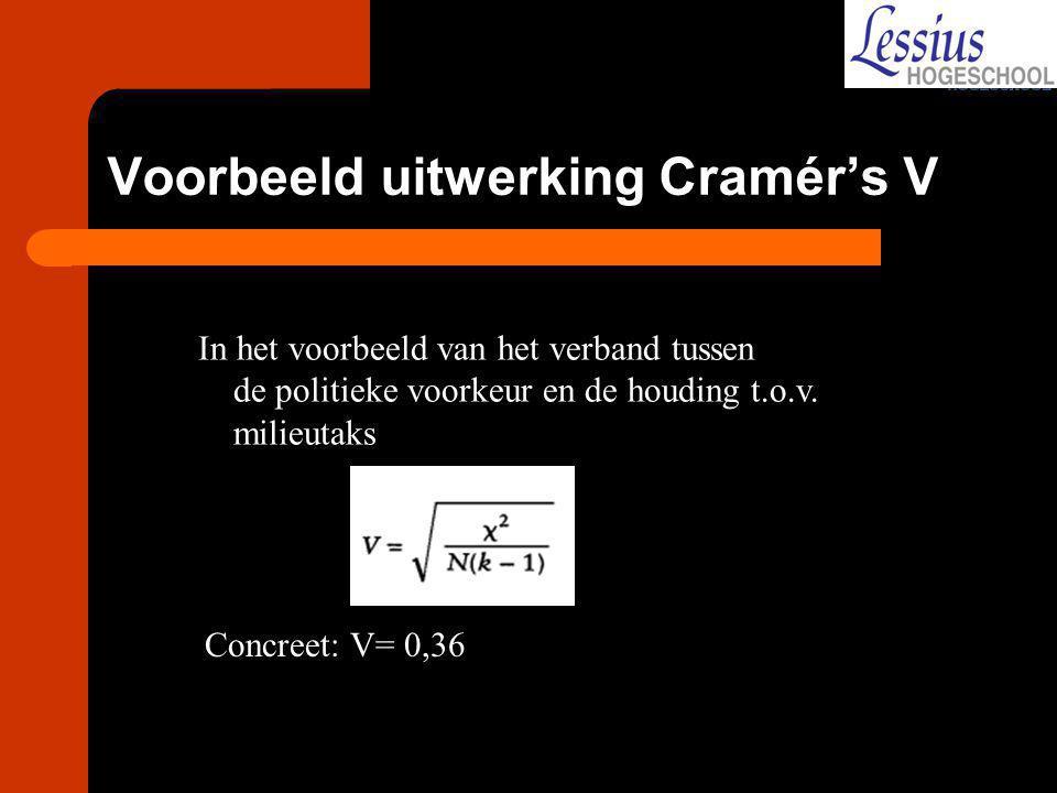 Voorbeeld uitwerking Cramér's V