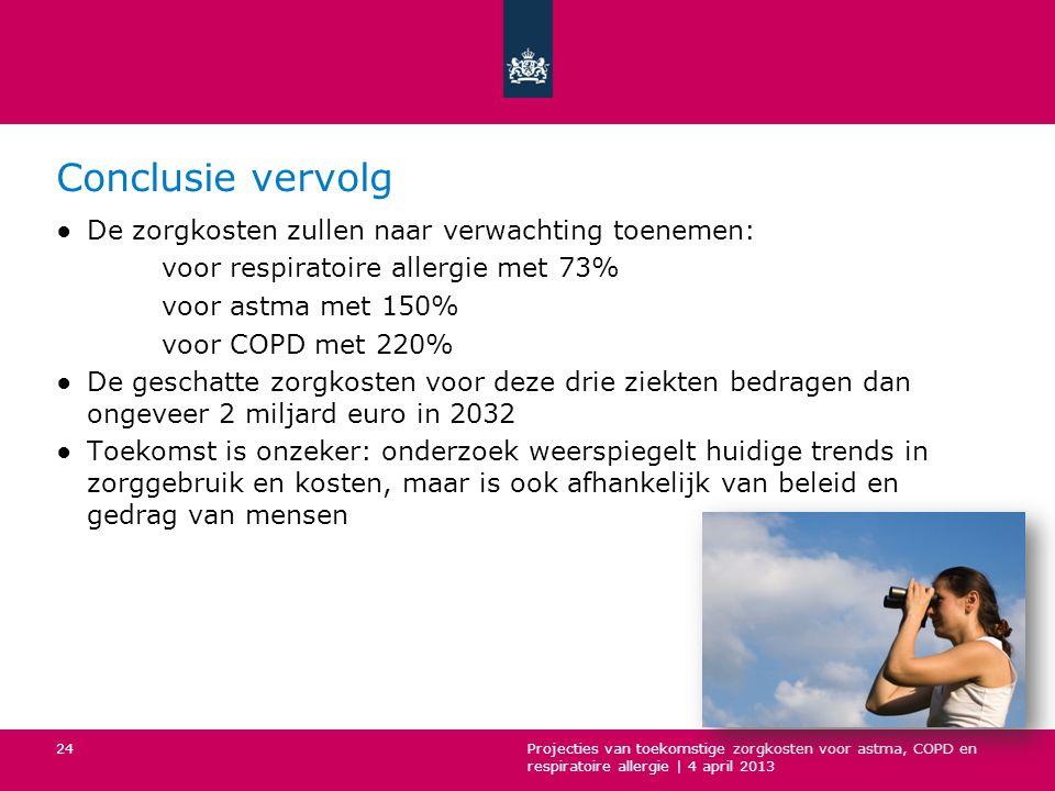 Conclusie vervolg De zorgkosten zullen naar verwachting toenemen: