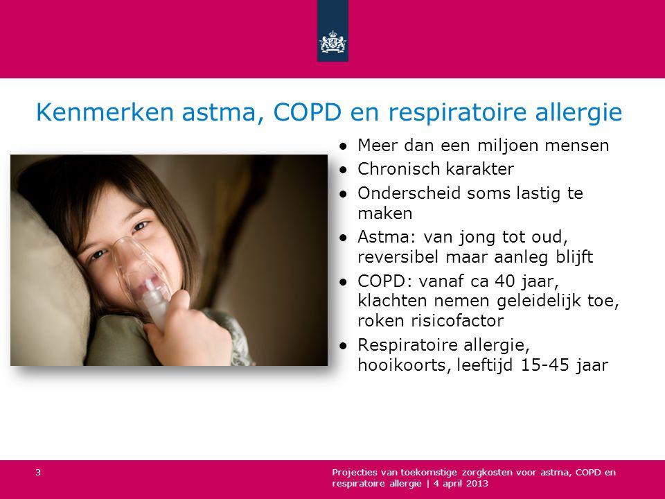 Kenmerken astma, COPD en respiratoire allergie