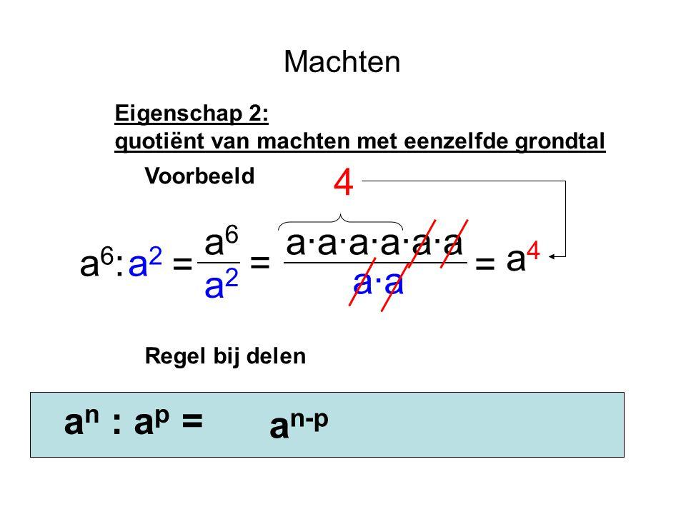 4 a6 a·a·a·a·a·a a4 a6: a2 = = = a2 a·a an : ap = an-p Machten
