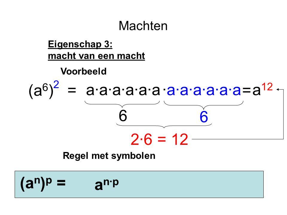 2 (a6) = a·a·a·a·a·a ·a·a·a·a·a·a = a12 6 6 2·6 = 12 (an)p = an·p