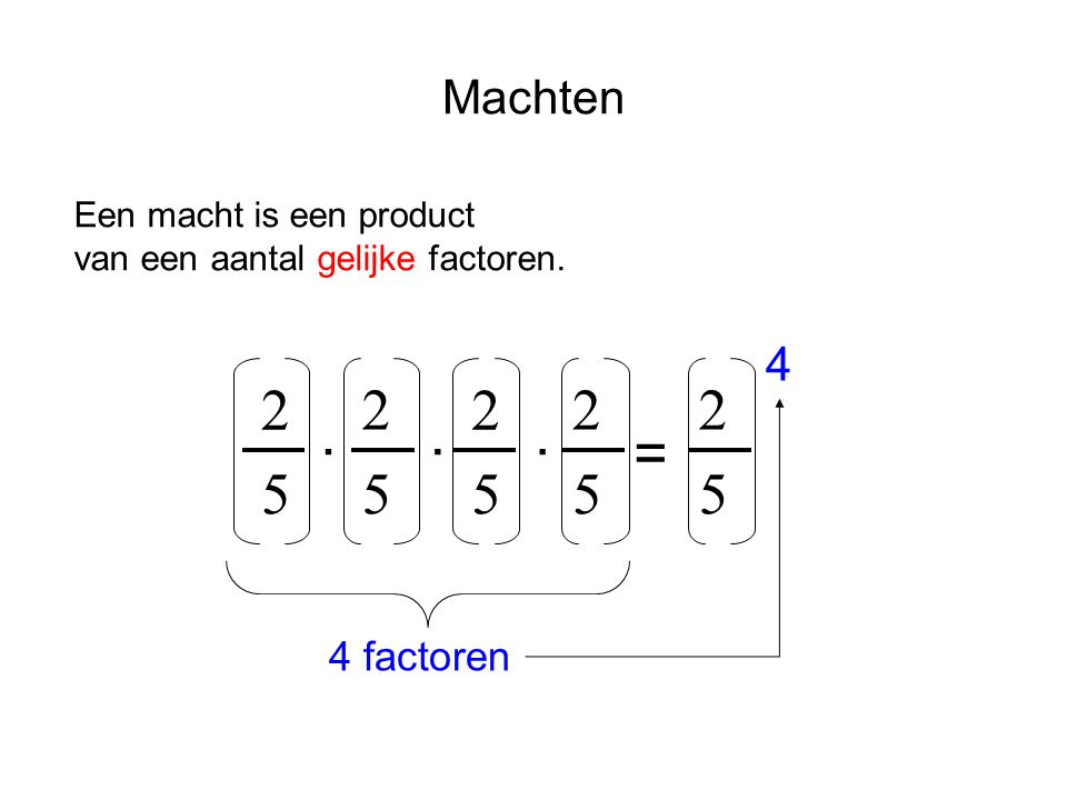 Machten Een macht is een product. van een aantal gelijke factoren. 4. 2. 2. 2. 2. 2. . . .