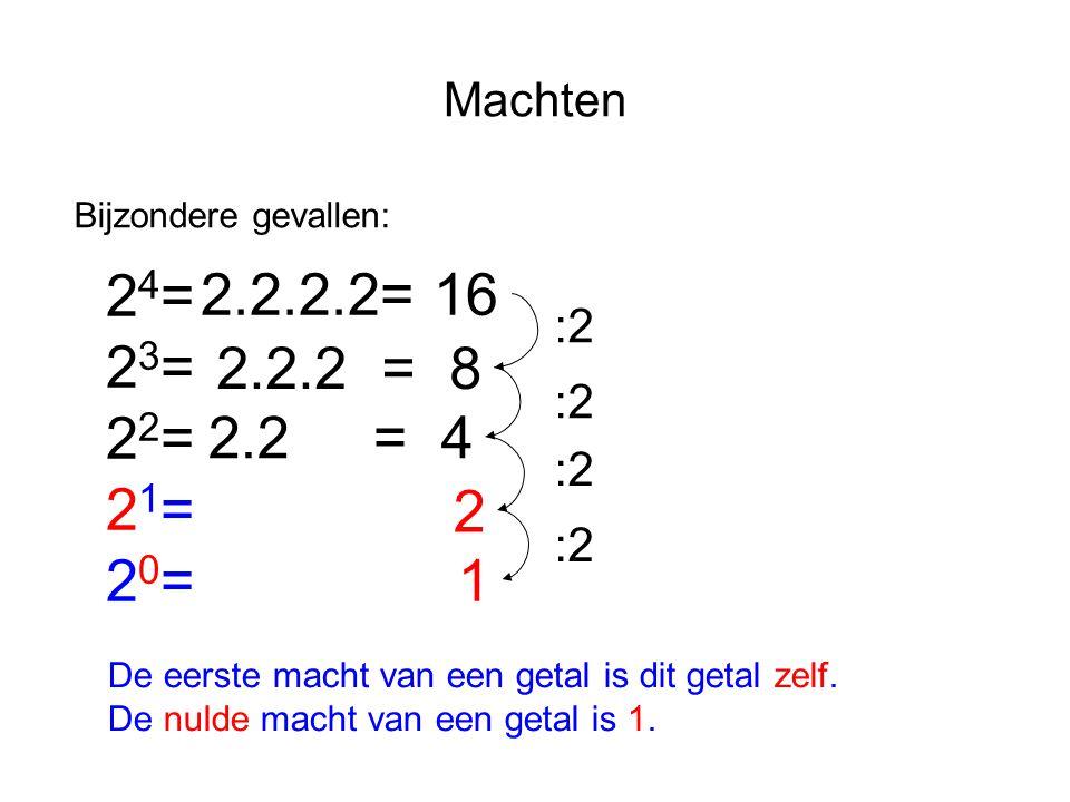 Machten Bijzondere gevallen: 24= 23= 22= 21= 20= 2.2.2.2= 16. :2. 2.2.2 = 8. :2. 2.2 = 4.