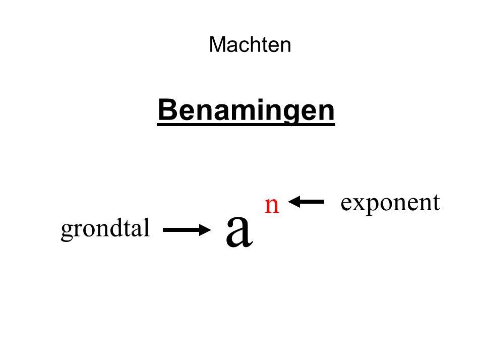 Machten Benamingen a n exponent grondtal