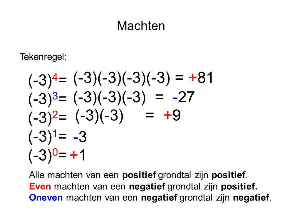 (-3)(-3)(-3)(-3) = +81 (-3)4= (-3)3= (-3)(-3)(-3) = -27 (-3)2= (-3)1=