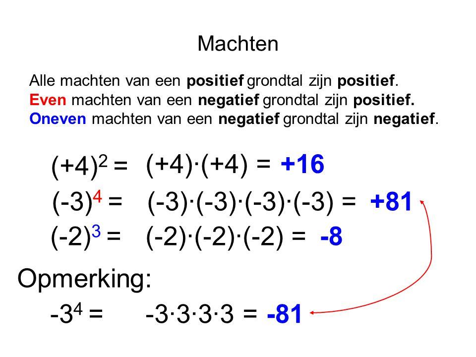 (+4)2 = (+4)·(+4) = +16 (-3)4 = (-3)·(-3)·(-3)·(-3) = +81 (-2)3 =