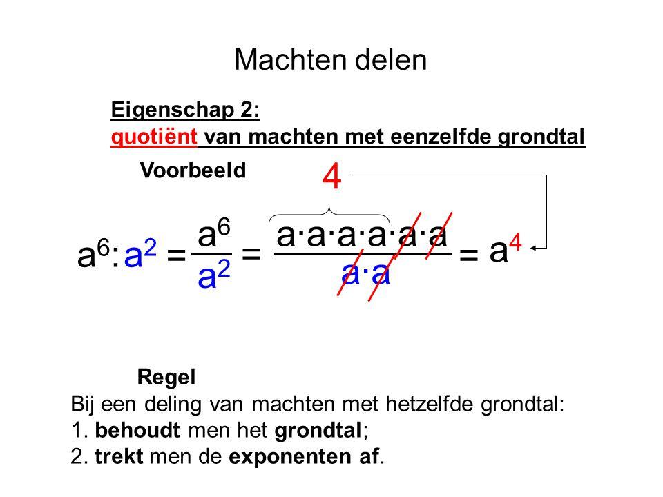 4 a6 a·a·a·a·a·a a4 a6: a2 = = = a2 a·a Machten delen Eigenschap 2: