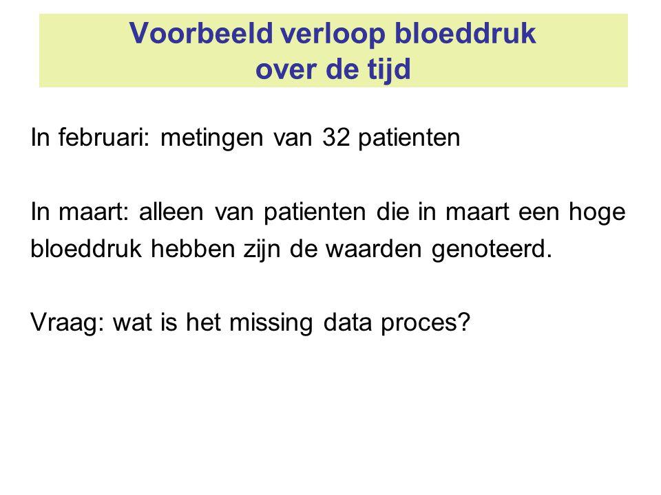Voorbeeld verloop bloeddruk over de tijd