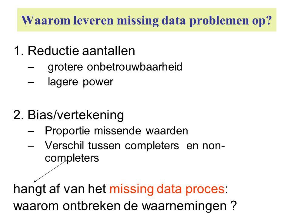 Waarom leveren missing data problemen op
