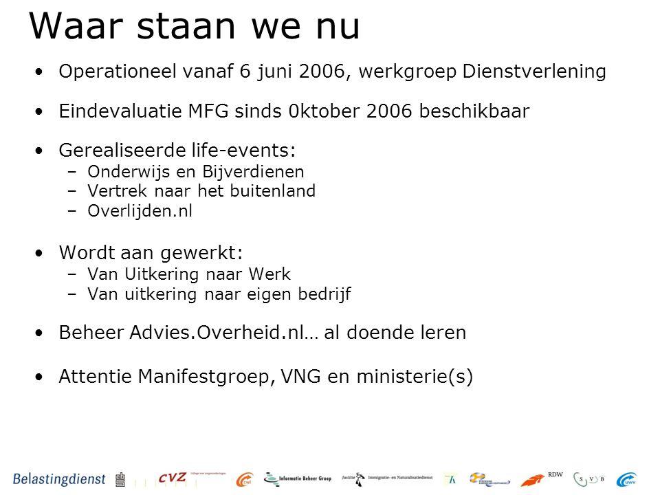Waar staan we nu Operationeel vanaf 6 juni 2006, werkgroep Dienstverlening. Eindevaluatie MFG sinds 0ktober 2006 beschikbaar.