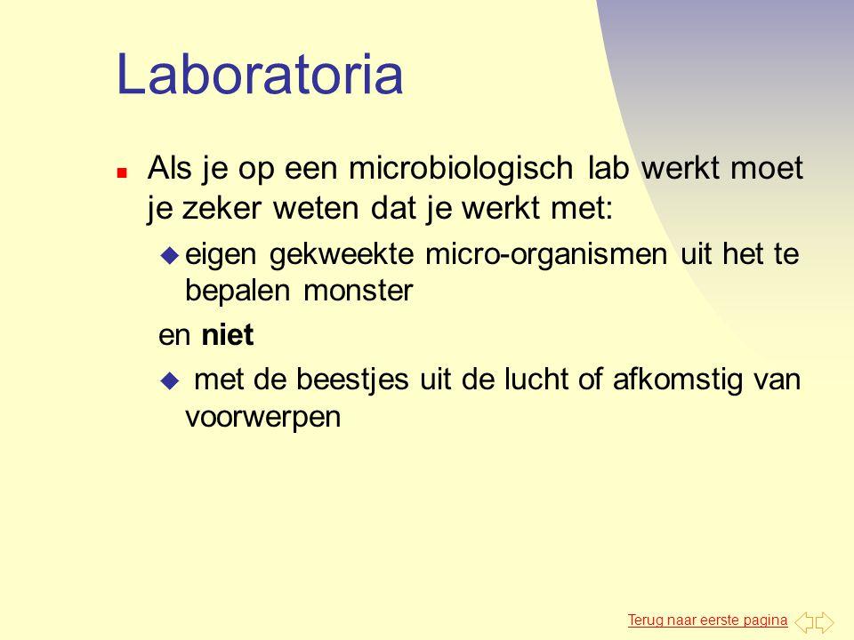 3-4-2017 Laboratoria. Als je op een microbiologisch lab werkt moet je zeker weten dat je werkt met: