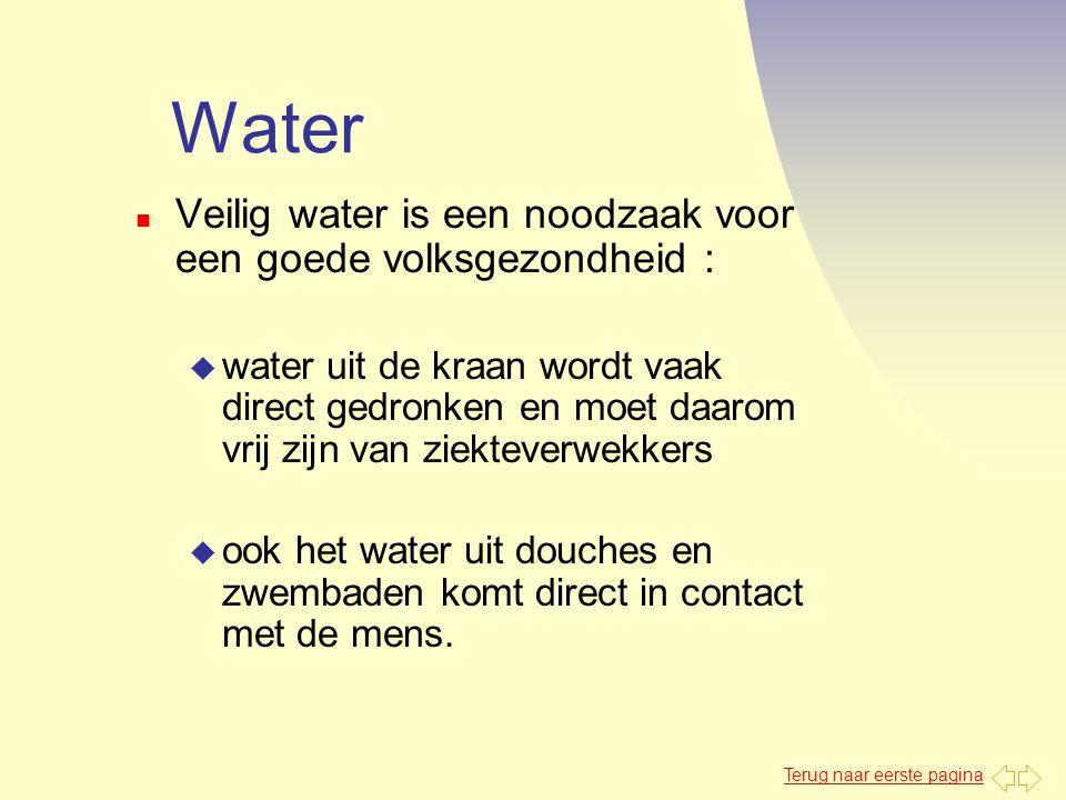 Water Veilig water is een noodzaak voor een goede volksgezondheid :
