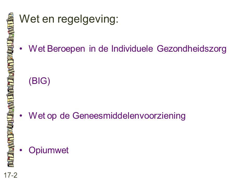 Wet en regelgeving: Wet Beroepen in de Individuele Gezondheidszorg (BIG) Wet op de Geneesmiddelenvoorziening.