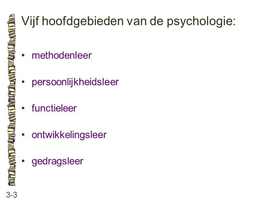 Vijf hoofdgebieden van de psychologie: