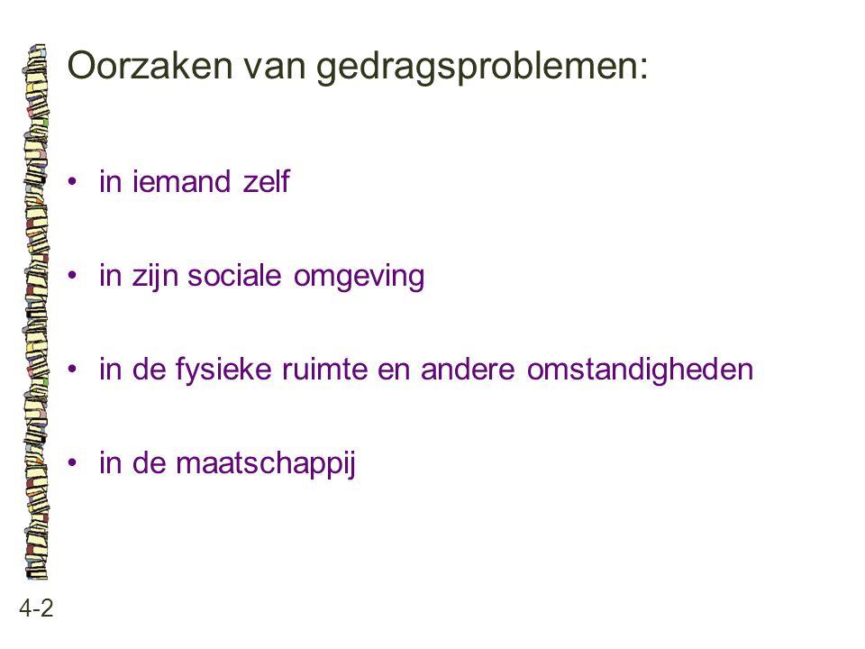 Oorzaken van gedragsproblemen: