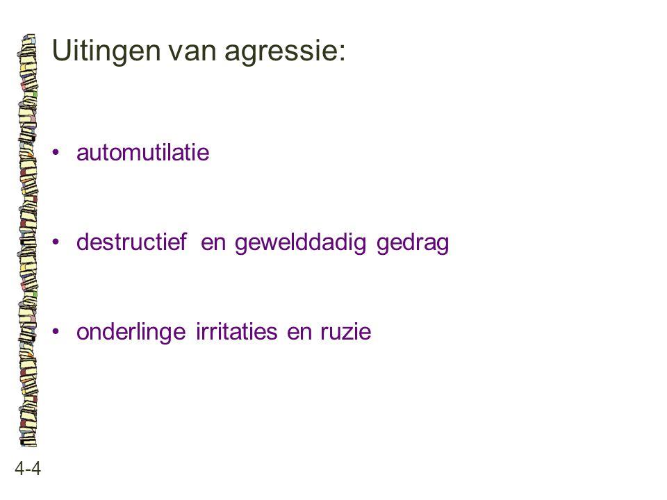 Uitingen van agressie: