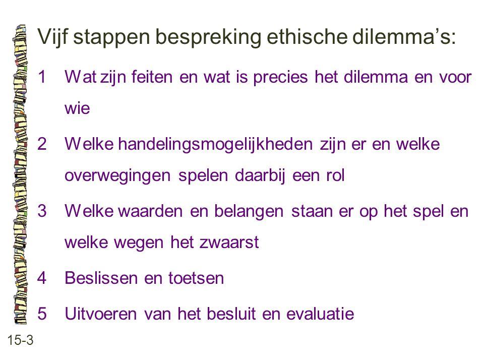 Vijf stappen bespreking ethische dilemma's: