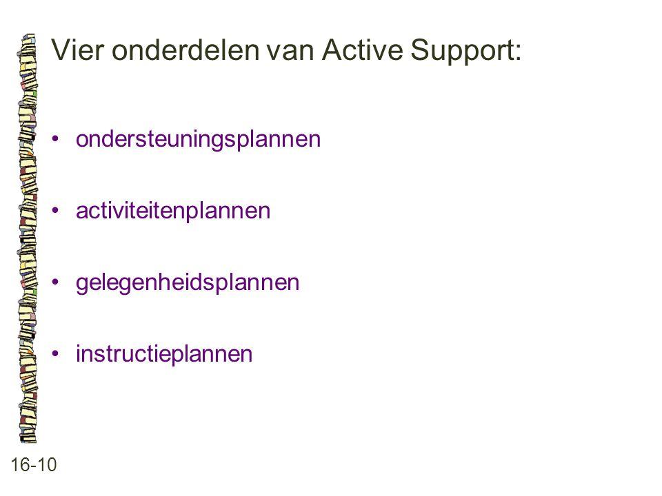 Vier onderdelen van Active Support: