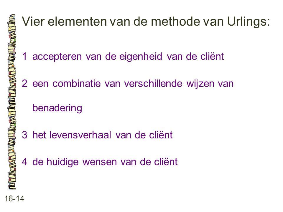 Vier elementen van de methode van Urlings: