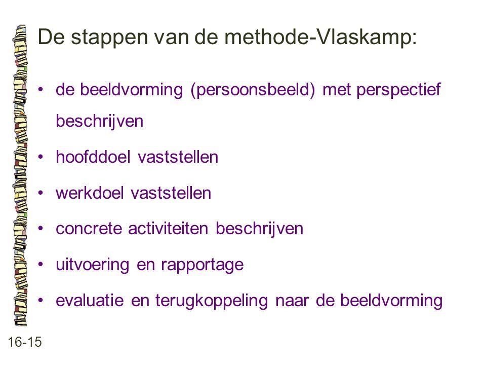 De stappen van de methode-Vlaskamp:
