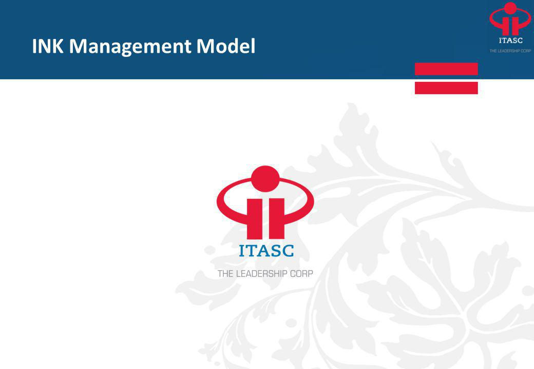 INK Management Model