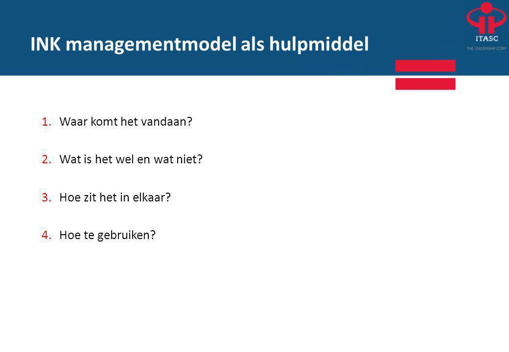 INK managementmodel als hulpmiddel