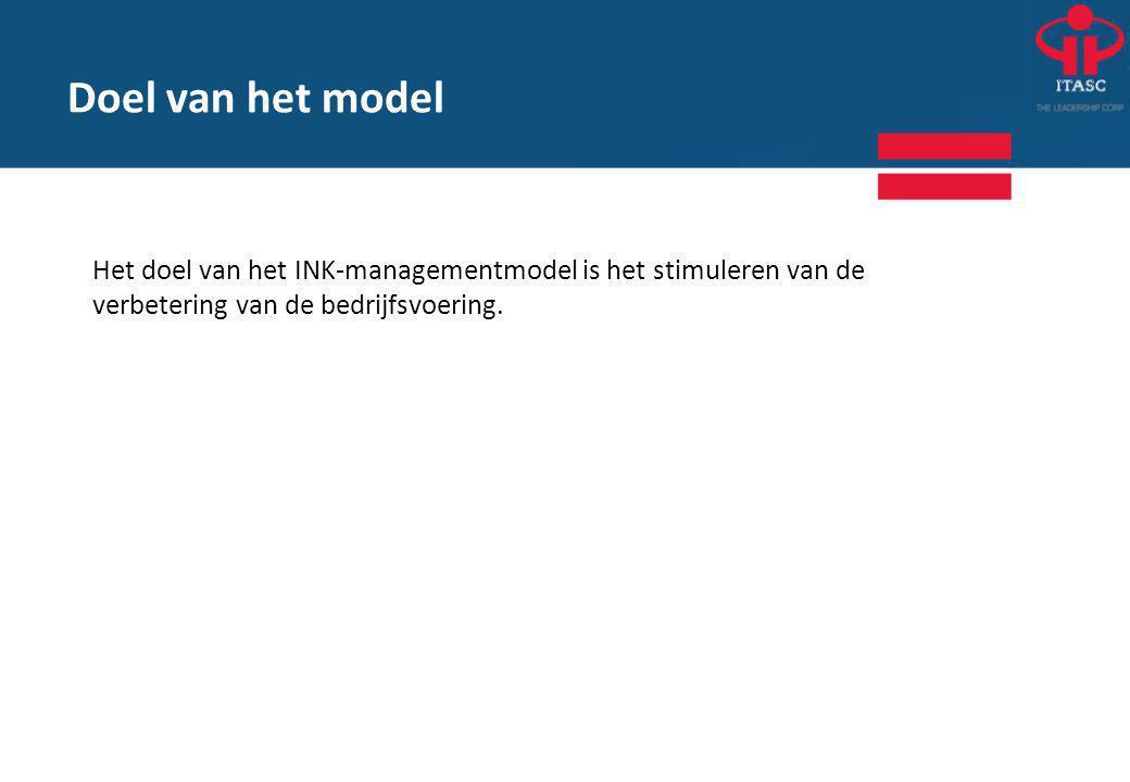 Doel van het model Het doel van het INK-managementmodel is het stimuleren van de verbetering van de bedrijfsvoering.