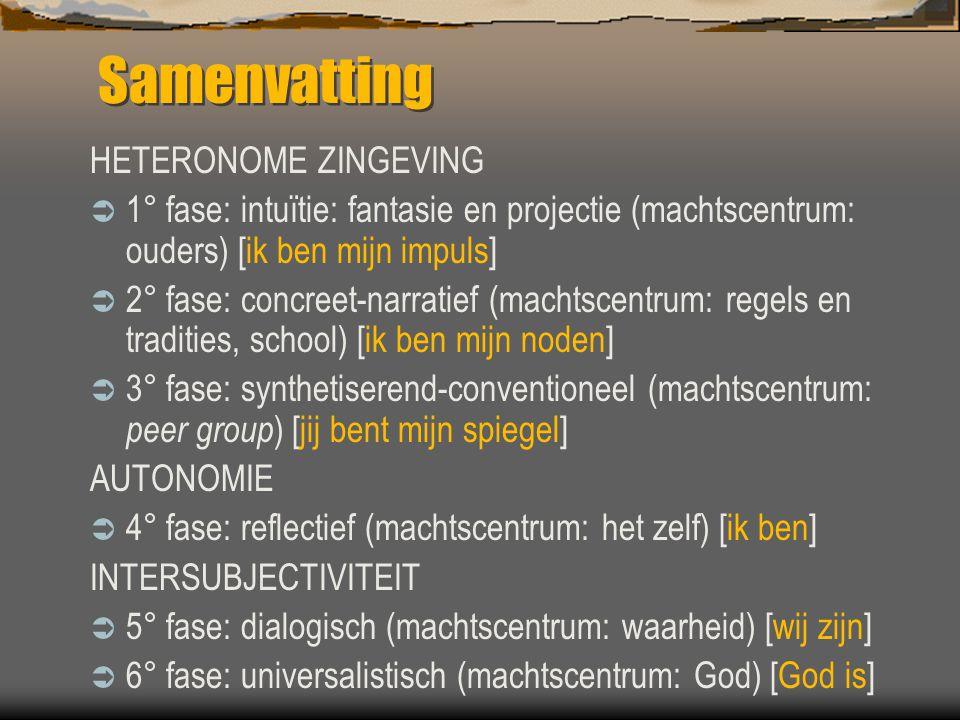 Samenvatting HETERONOME ZINGEVING