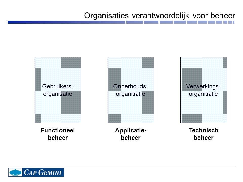 Organisaties verantwoordelijk voor beheer