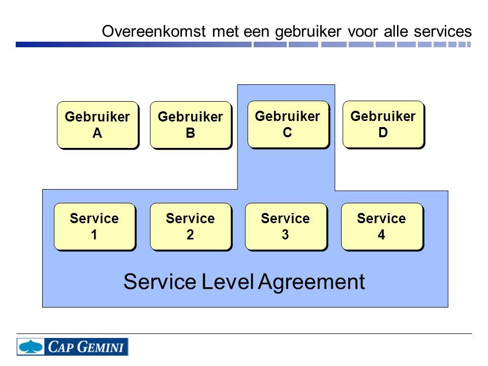 Overeenkomst met een gebruiker voor alle services