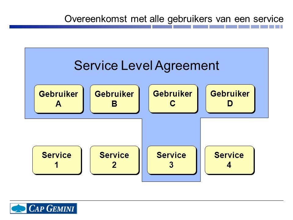 Overeenkomst met alle gebruikers van een service