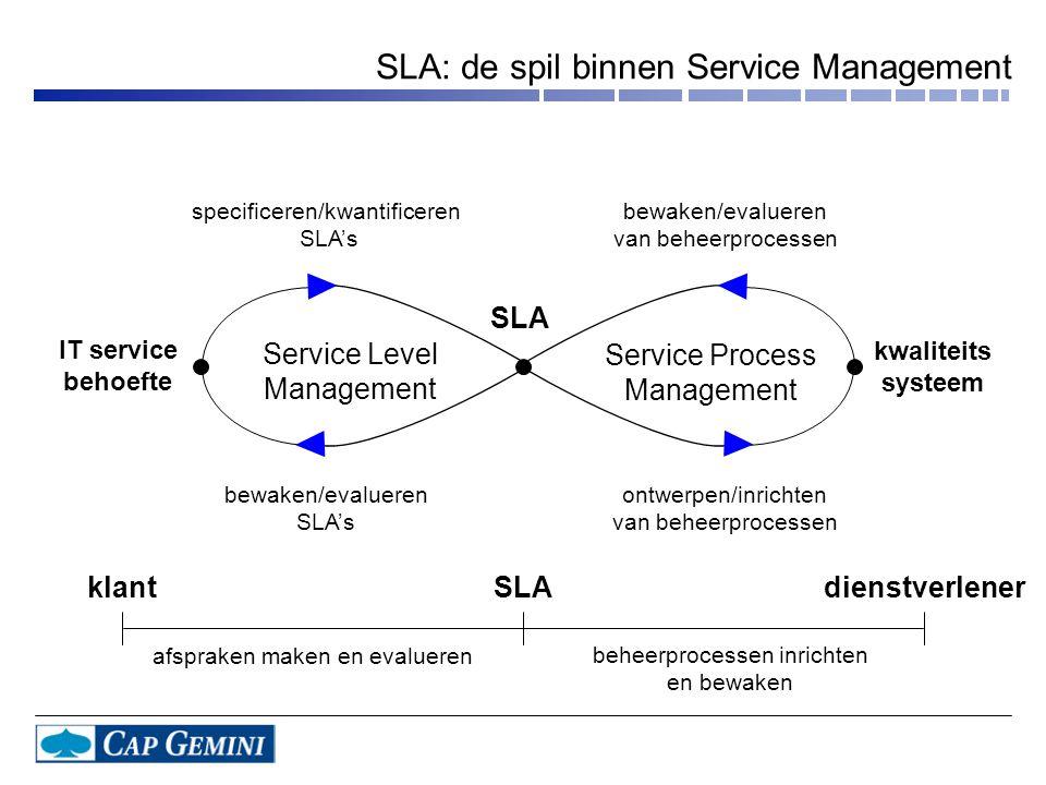 SLA: de spil binnen Service Management