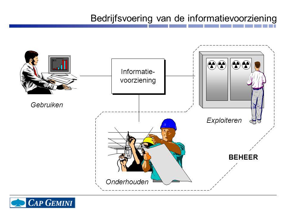 Bedrijfsvoering van de informatievoorziening