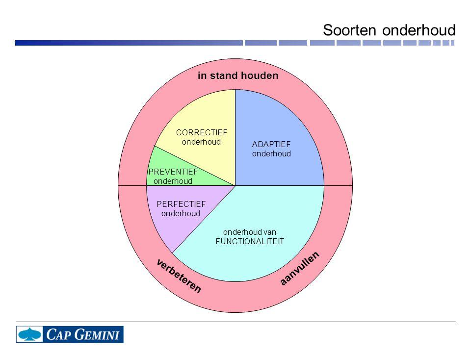 Soorten onderhoud in stand houden aanvullen verbeteren CORRECTIEF