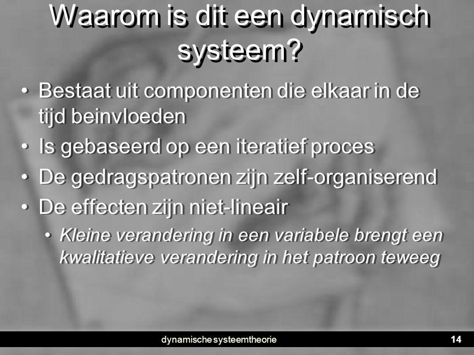 Waarom is dit een dynamisch systeem
