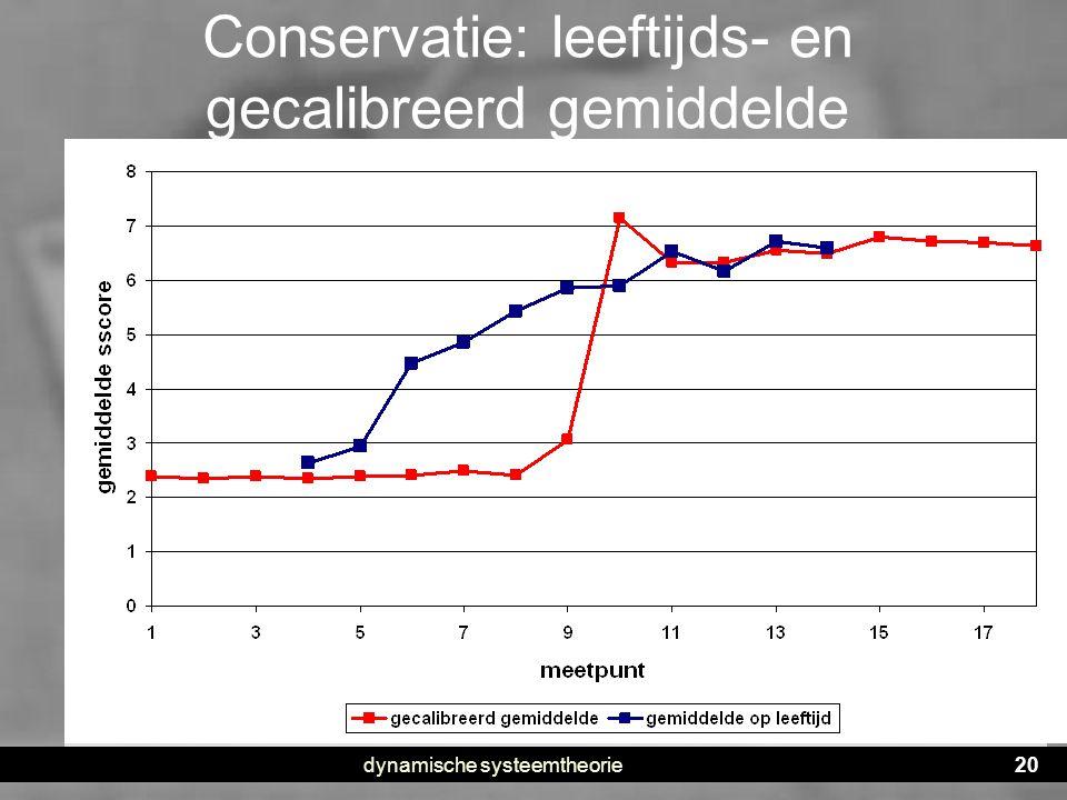 Conservatie: leeftijds- en gecalibreerd gemiddelde