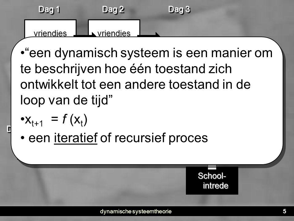 een iteratief of recursief proces