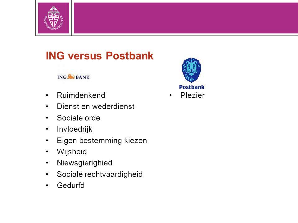 ING versus Postbank Ruimdenkend Dienst en wederdienst Sociale orde