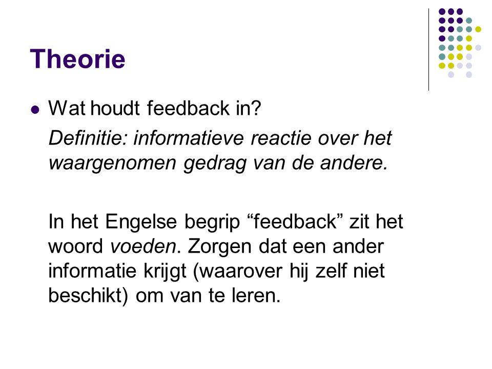 Theorie Wat houdt feedback in