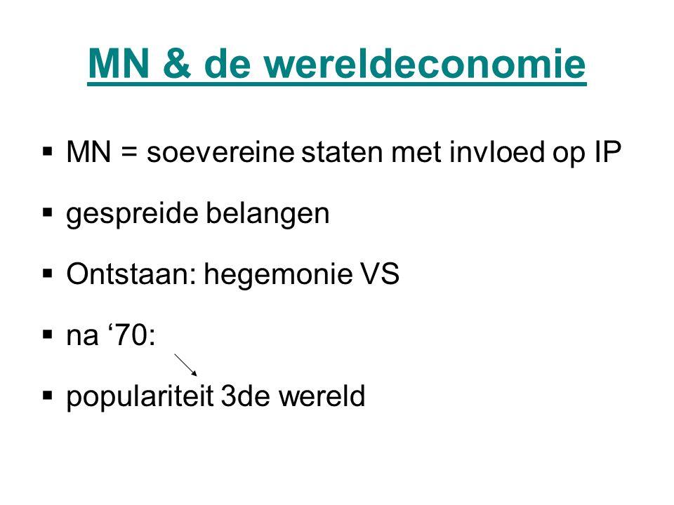 MN & de wereldeconomie MN = soevereine staten met invloed op IP