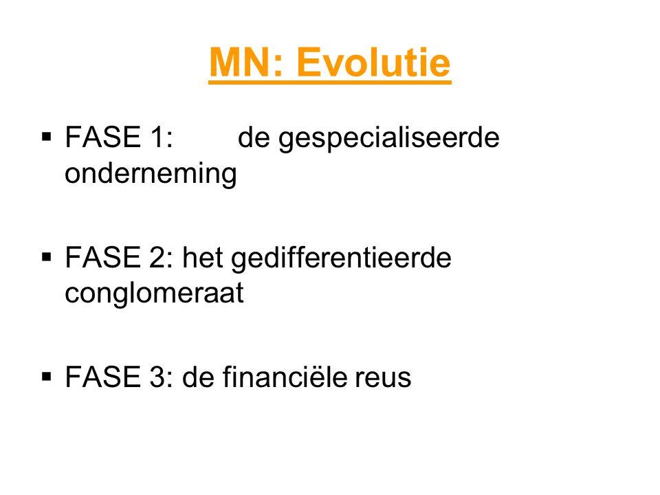MN: Evolutie FASE 1: de gespecialiseerde onderneming