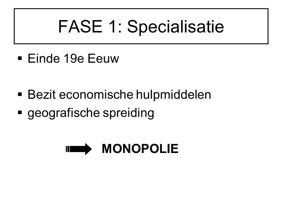 FASE 1: Specialisatie Einde 19e Eeuw Bezit economische hulpmiddelen
