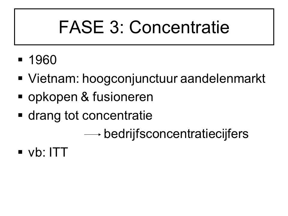 FASE 3: Concentratie 1960 Vietnam: hoogconjunctuur aandelenmarkt