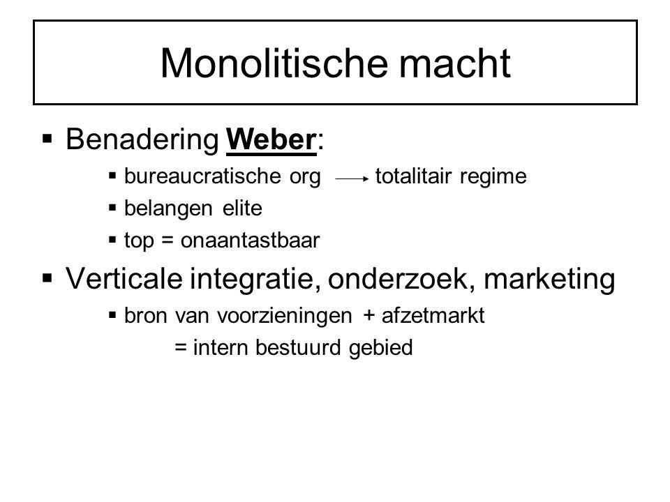 Monolitische macht Benadering Weber: