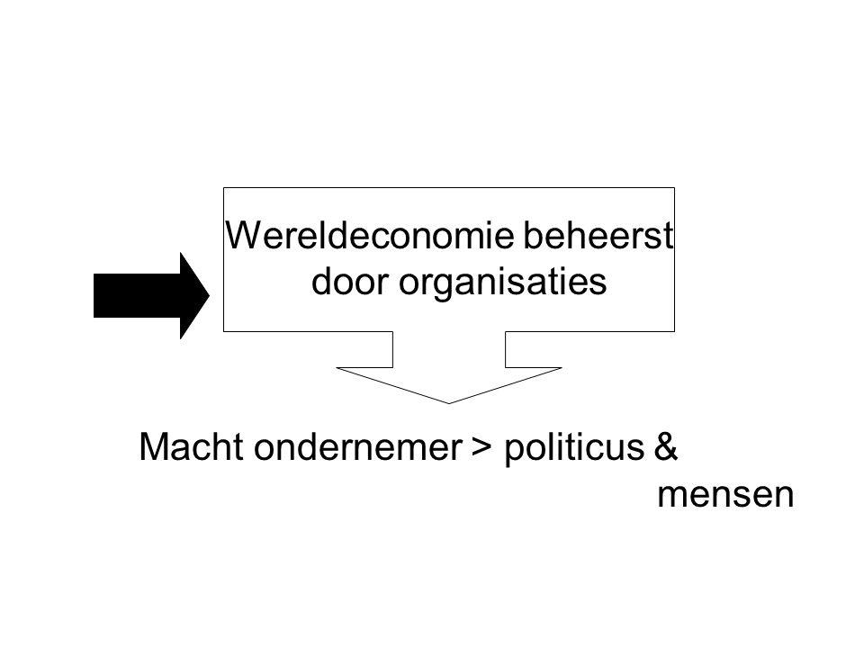 Wereldeconomie beheerst door organisaties