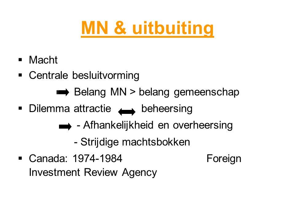 MN & uitbuiting Macht Centrale besluitvorming